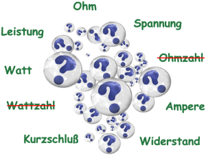 Dampfmatiker - Ohmsches Gesetz